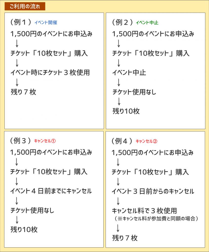 チケット使用例_1b